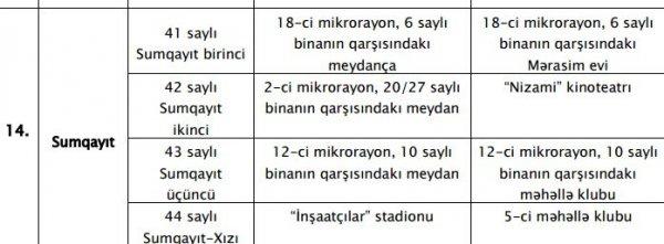 Sumqayıtda referendumqabağı kütləvi aksiyalar və görüşlər üçün 8 yer ayrılıb - SİYAHI
